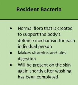Resident bacteria