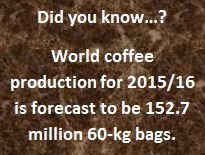 World coffee production for 2015/16 is forecast to be 152.7 million 60-kg bags.